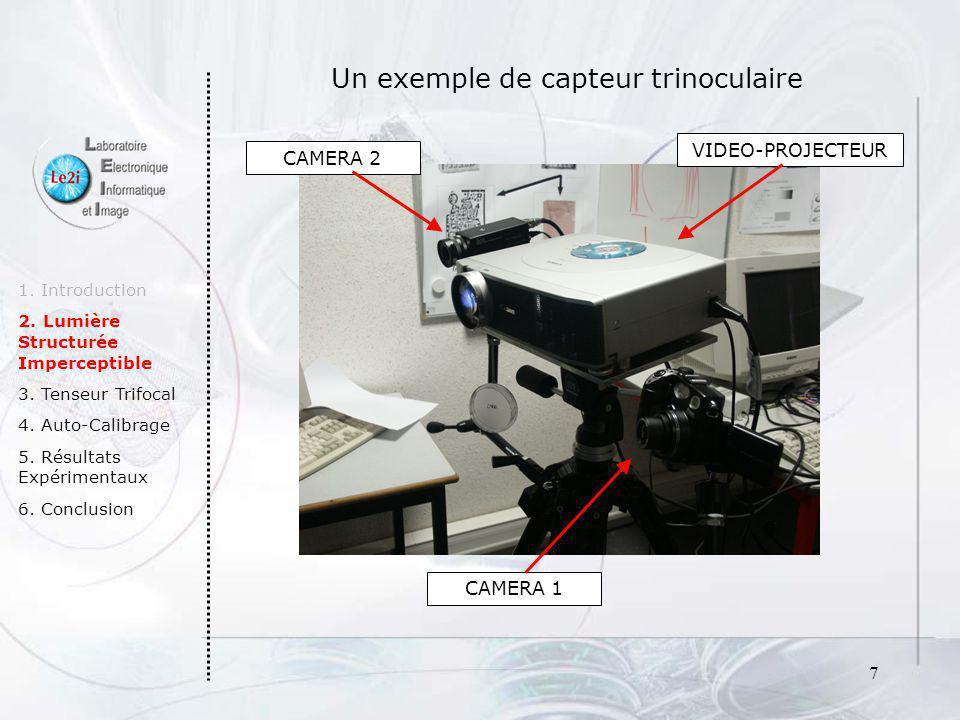 7 1. Introduction 2. Lumière Structurée Imperceptible 3. Tenseur Trifocal 4. Auto-Calibrage 5. Résultats Expérimentaux 6. Conclusion CAMERA 1 CAMERA 2