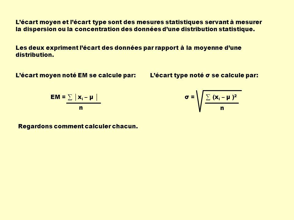 Lécart moyen Prenons une distribution représentant les résultats dun groupe de 14 étudiants à un examen.