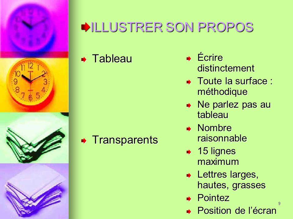 10 ILLUSTRER SON PROPOS Diapositives Attention au nombre et à la durée Projetez des images et non du texte