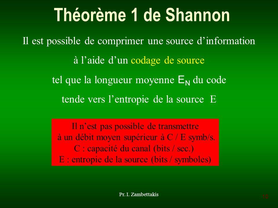 10 Pr. I. Zambettakis Théorème 1 de Shannon Il est possible de comprimer une source dinformation à laide dun codage de source tel que la longueur moye