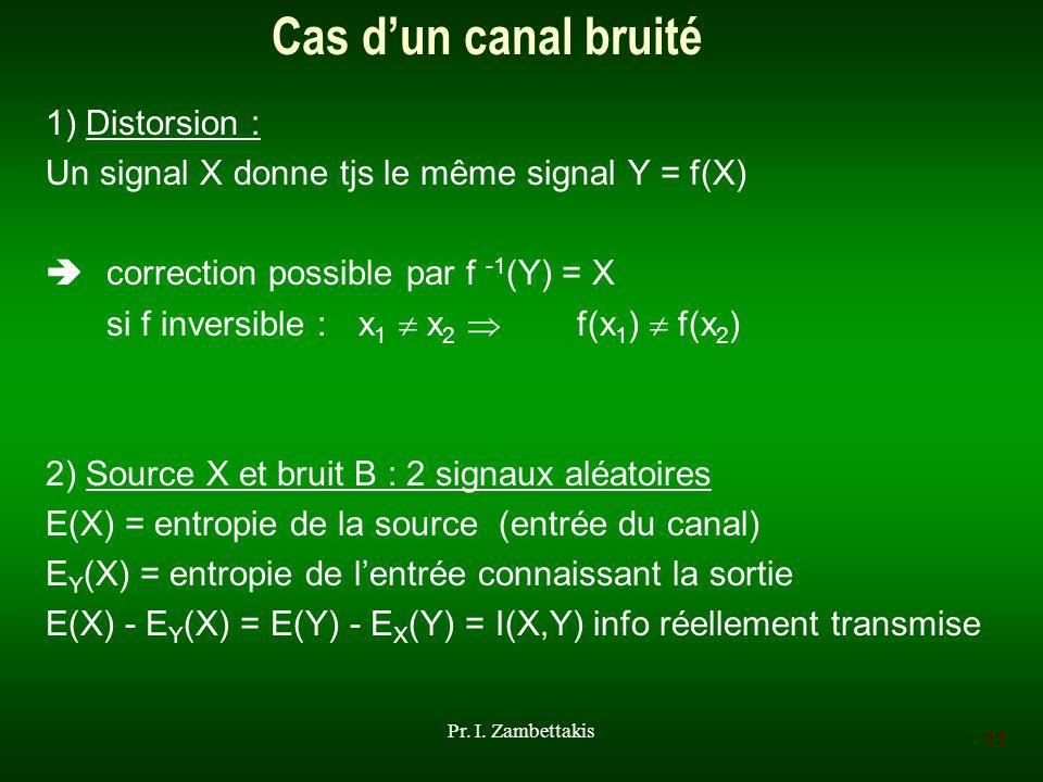 11 Pr. I. Zambettakis Cas dun canal bruité 1) Distorsion : Un signal X donne tjs le même signal Y = f(X) correction possible par f -1 (Y) = X si f inv