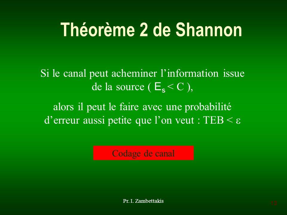 13 Pr. I. Zambettakis Théorème 2 de Shannon Si le canal peut acheminer linformation issue de la source ( E s < C ), alors il peut le faire avec une pr