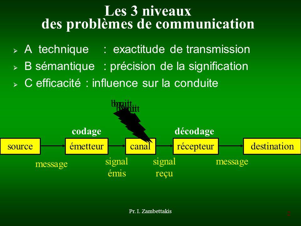 2 Pr. I. Zambettakis Les 3 niveaux des problèmes de communication A technique: exactitude de transmission B sémantique : précision de la signification
