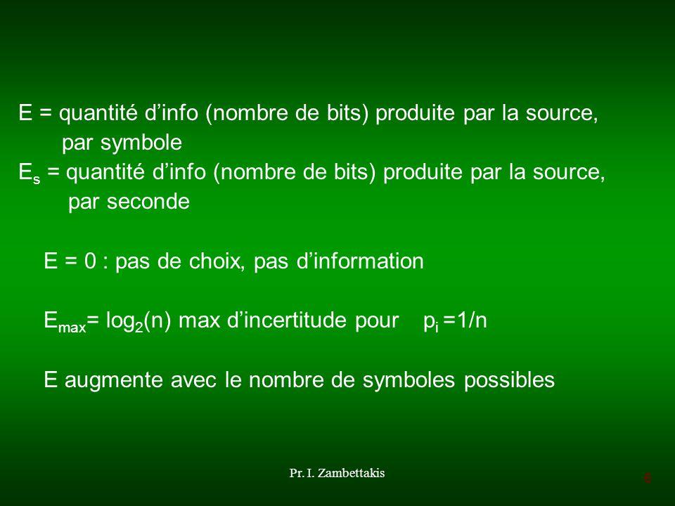 6 Pr. I. Zambettakis E = quantité dinfo (nombre de bits) produite par la source, par symbole E s = quantité dinfo (nombre de bits) produite par la sou