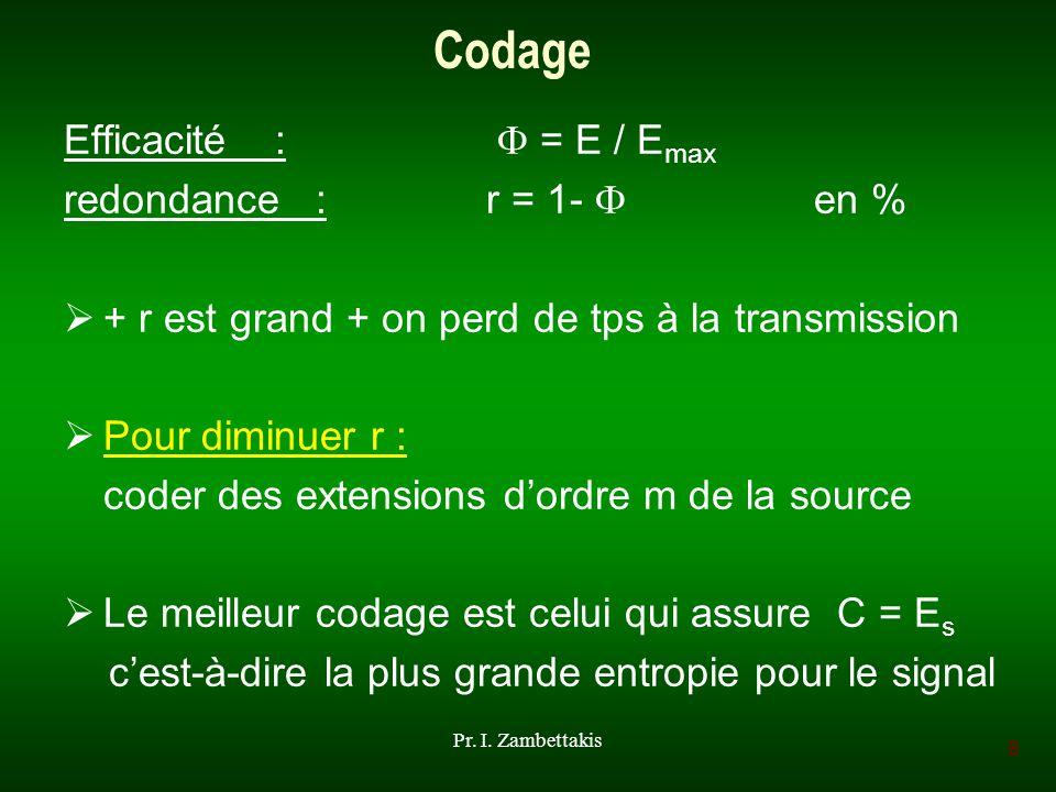 8 Pr. I. Zambettakis Codage Efficacité: = E / E max redondance :r = 1- en % + r est grand + on perd de tps à la transmission Pour diminuer r : coder d