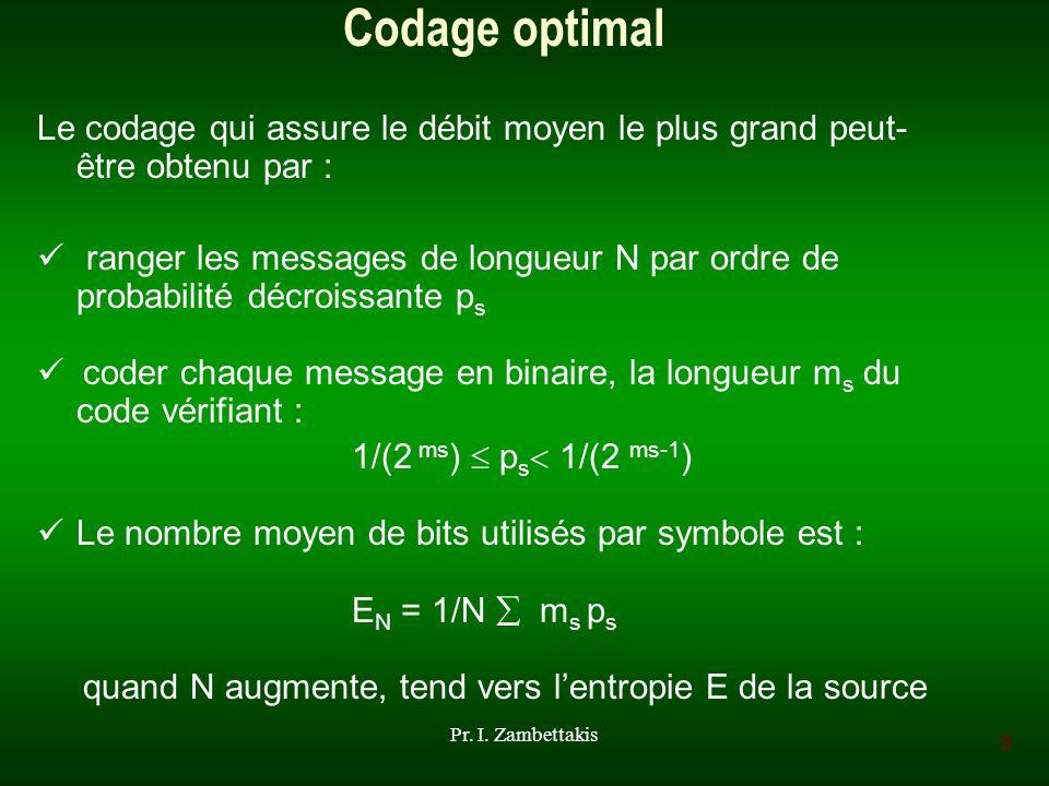 9 Pr. I. Zambettakis Codage optimal Le codage qui assure le débit moyen le plus grand peut- être obtenu par : ranger les messages de longueur N par or