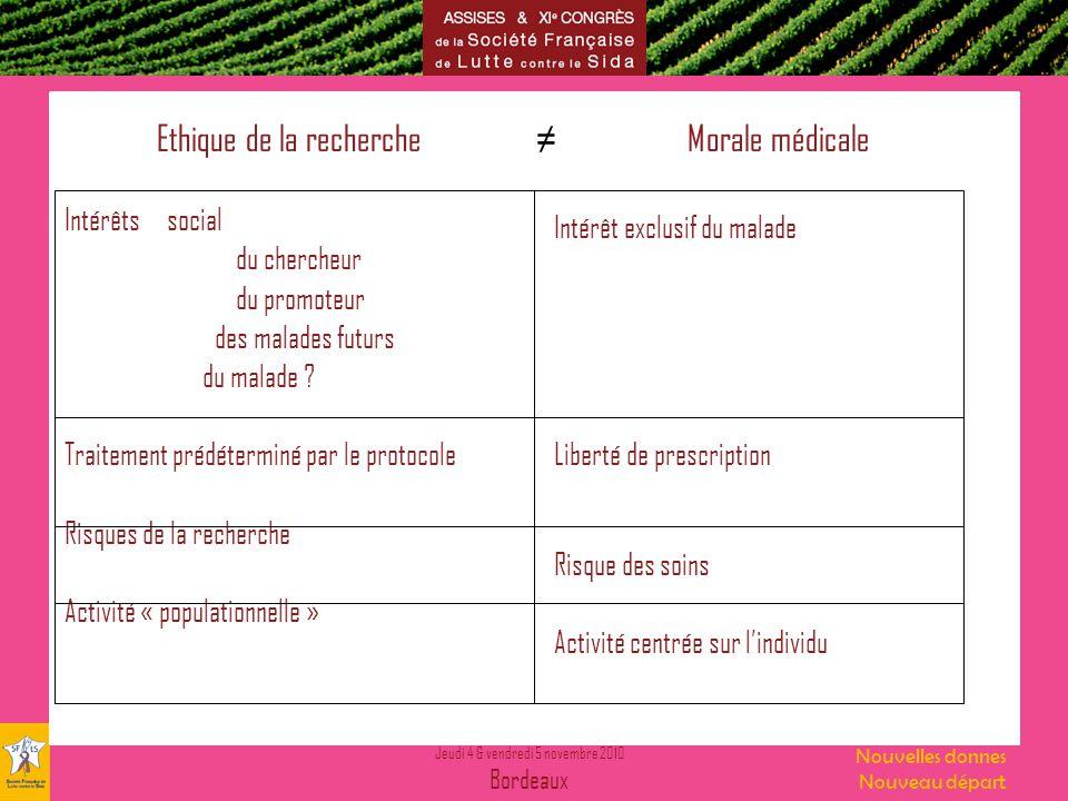Jeudi 4 & vendredi 5 novembre 2010 Bordeaux Nouvelles donnes Nouveau départ Ethique de la recherche Intérêts social du chercheur du promoteur des mala