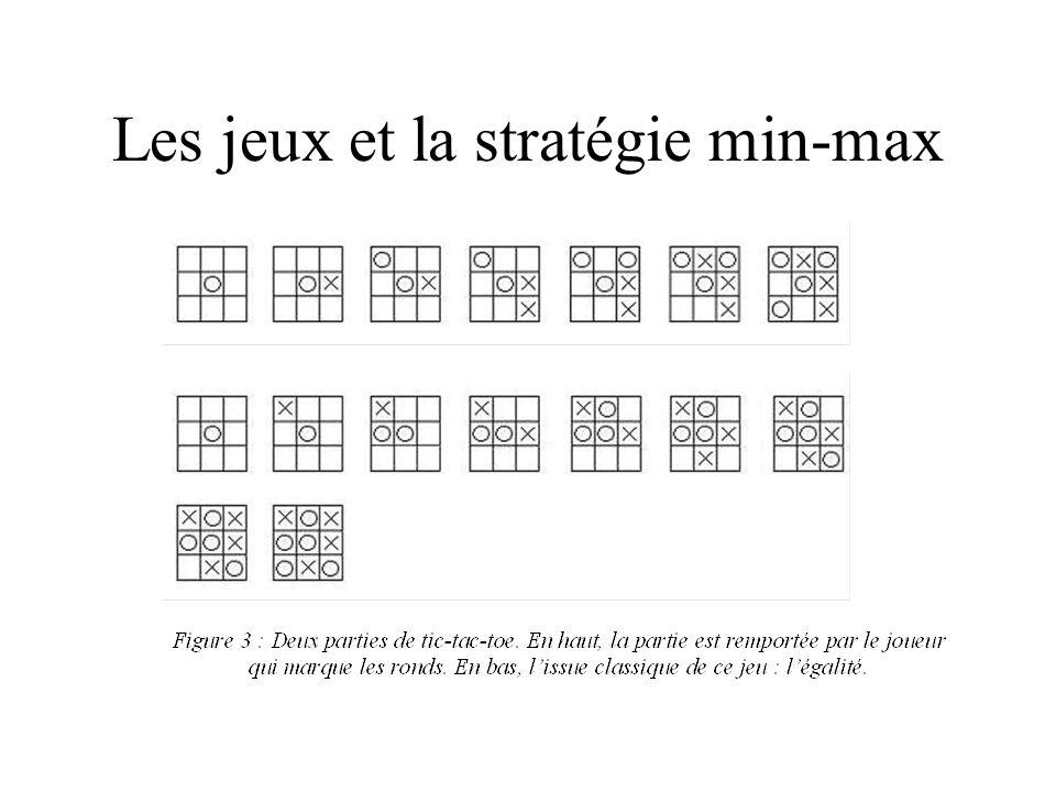 Les jeux et la stratégie min-max