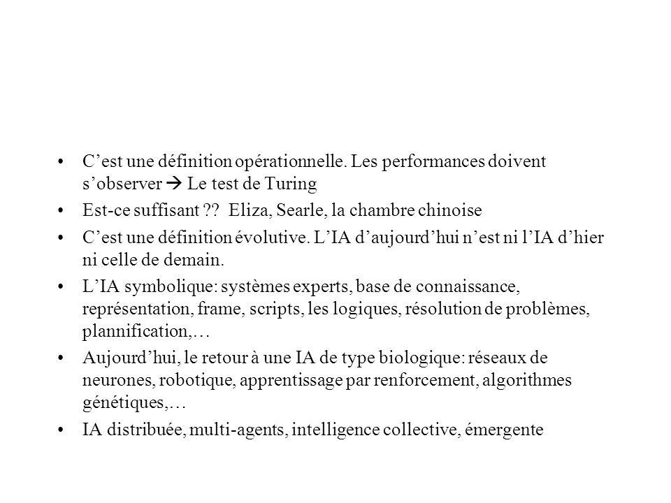Cest une définition opérationnelle. Les performances doivent sobserver Le test de Turing Est-ce suffisant ?? Eliza, Searle, la chambre chinoise Cest u