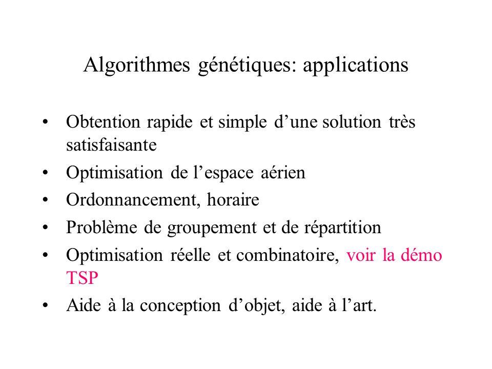 Algorithmes génétiques: applications Obtention rapide et simple dune solution très satisfaisante Optimisation de lespace aérien Ordonnancement, horair
