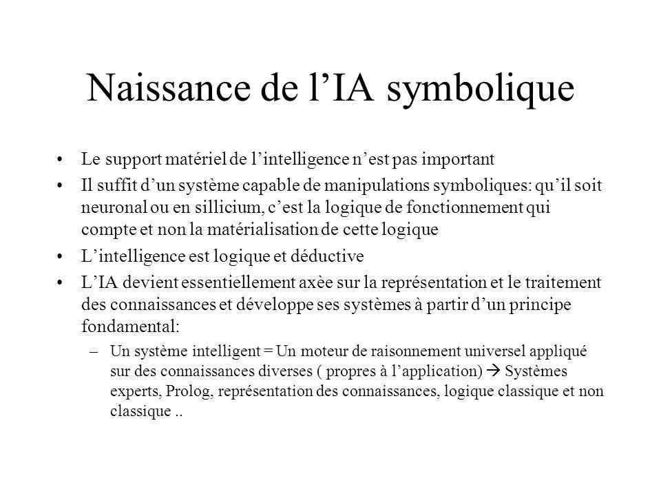 Naissance de lIA symbolique Le support matériel de lintelligence nest pas important Il suffit dun système capable de manipulations symboliques: quil s
