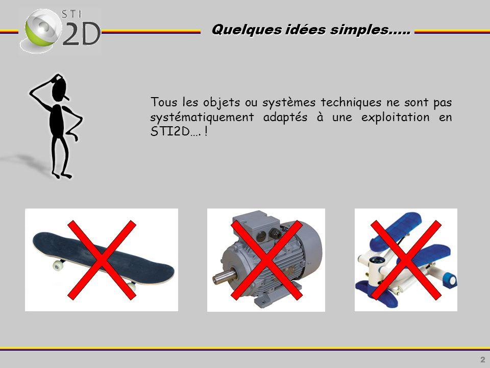 2 Quelques idées simples…..Quelques idées simples…..