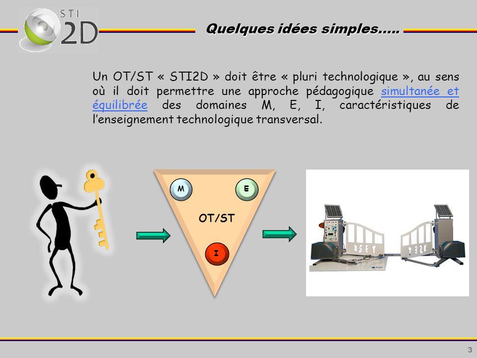 13 Lactivité de « projet en terminale STI2D » ne saurait sapparenter à ce qui se fait en BTS ou se faisait préalablement en Baccalauréat STI génie électronique : Le projet…..