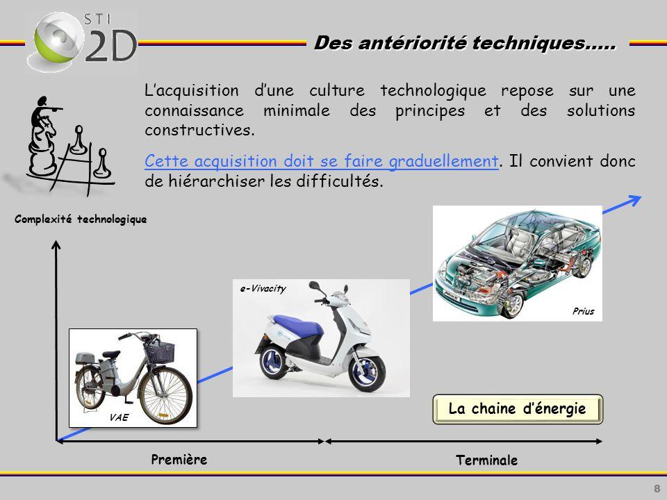 8 Lacquisition dune culture technologique repose sur une connaissance minimale des principes et des solutions constructives.