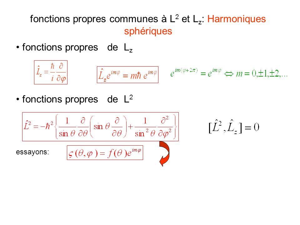 fonctions propres communes à L 2 et L z : Harmoniques sphériques fonctions propres de L z fonctions propres de L 2 essayons: