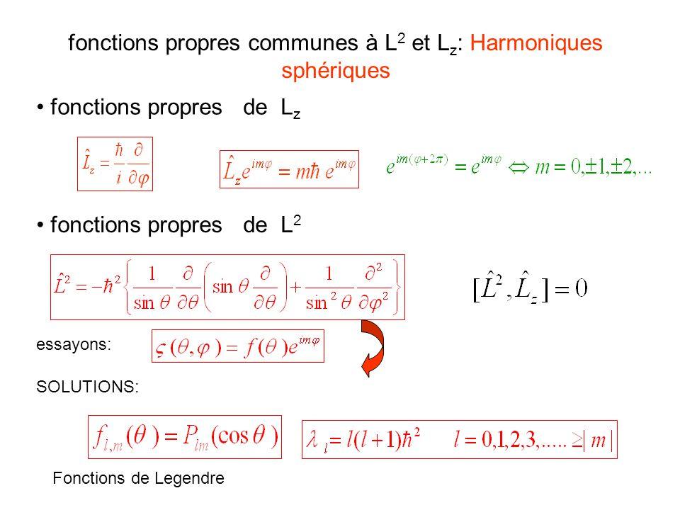 fonctions propres communes à L 2 et L z : Harmoniques sphériques fonctions propres de L z fonctions propres de L 2 essayons: SOLUTIONS: Fonctions de L