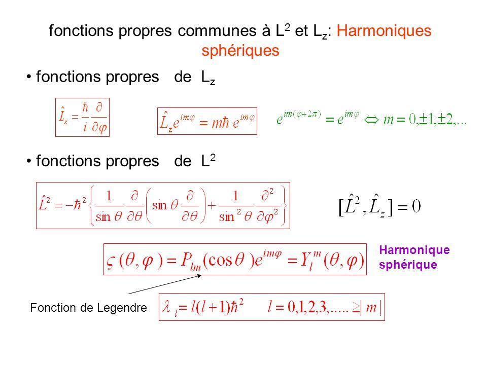 fonctions propres communes à L 2 et L z : Harmoniques sphériques fonctions propres de L z fonctions propres de L 2 Fonction de Legendre Harmonique sph