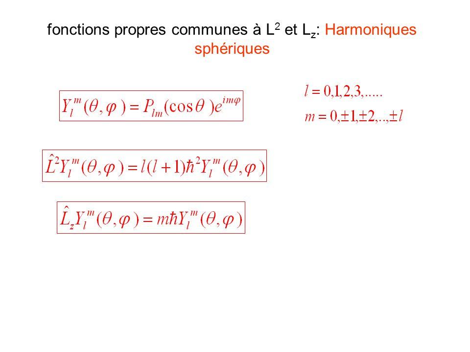 fonctions propres communes à L 2 et L z : Harmoniques sphériques