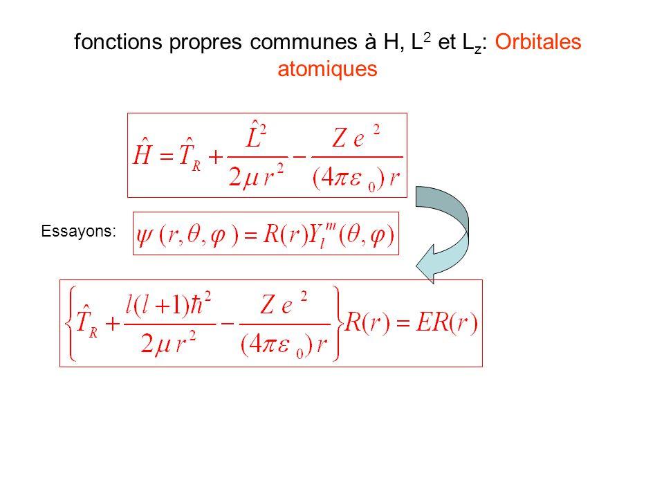 fonctions propres communes à H, L 2 et L z : Orbitales atomiques Essayons:
