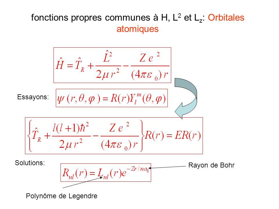 fonctions propres communes à H, L 2 et L z : Orbitales atomiques Essayons: Solutions: Polynôme de Legendre Rayon de Bohr