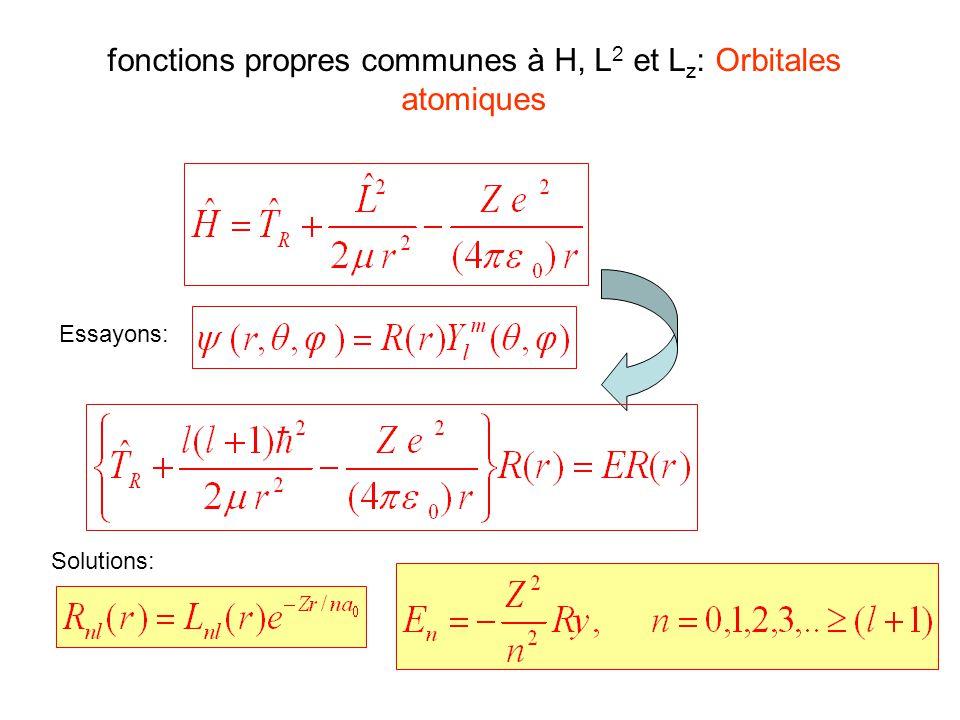 fonctions propres communes à H, L 2 et L z : Orbitales atomiques Essayons: Solutions:
