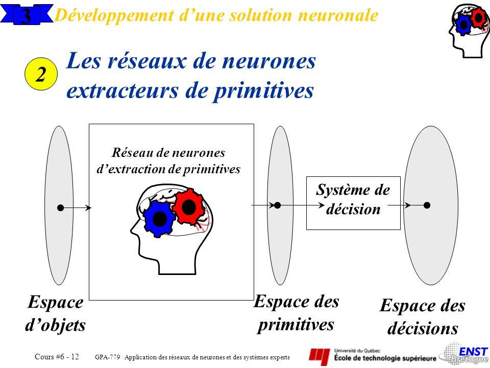 GPA-779 Application des réseaux de neurones et des systèmes experts Cours #6 - 12 Réseau de neurones dextraction de primitives 3 Développement dune so