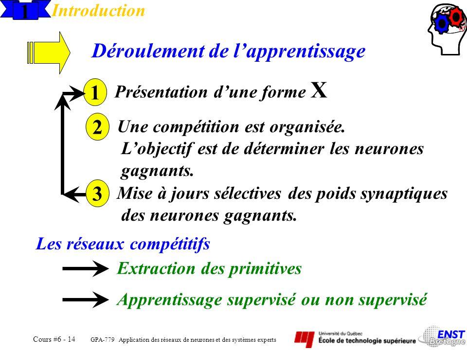 GPA-779 Application des réseaux de neurones et des systèmes experts Cours #6 - 14 1 Introduction Déroulement de lapprentissage 1 Présentation dune for