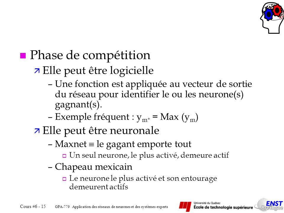 GPA-779 Application des réseaux de neurones et des systèmes experts Cours #6 - 15 n Phase de compétition ä Elle peut être logicielle –Une fonction est