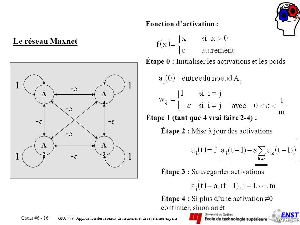 GPA-779 Application des réseaux de neurones et des systèmes experts Cours #6 - 16 A2A2 A3A3 A1A1 A4A4 11 11 Le réseau Maxnet Fonction dactivation : Ét