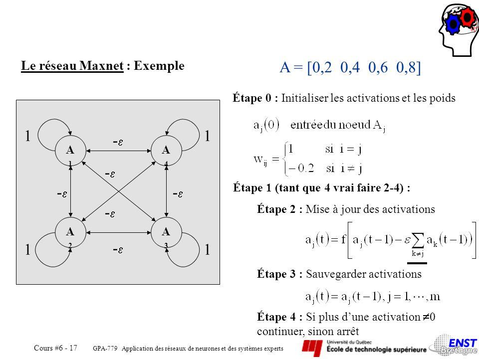 GPA-779 Application des réseaux de neurones et des systèmes experts Cours #6 - 17 A2A2 A3A3 A1A1 A4A4 11 11 Le réseau Maxnet : Exemple Étape 0 : Initi