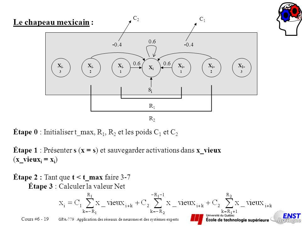 GPA-779 Application des réseaux de neurones et des systèmes experts Cours #6 - 19 Le chapeau mexicain : X i- 3 X i- 2 X i- 1 XiXi X i+ 1 X i+ 2 X I+ 3