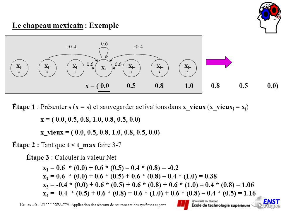 GPA-779 Application des réseaux de neurones et des systèmes experts Cours #6 - 21 Le chapeau mexicain : Exemple X i- 3 X i- 2 X i- 1 XiXi X i+ 1 X i+