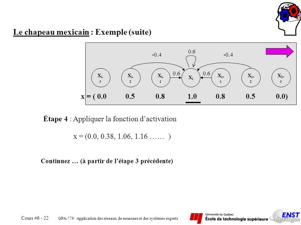 GPA-779 Application des réseaux de neurones et des systèmes experts Cours #6 - 22 Le chapeau mexicain : Exemple (suite) X i- 3 X i- 2 X i- 1 XiXi X i+
