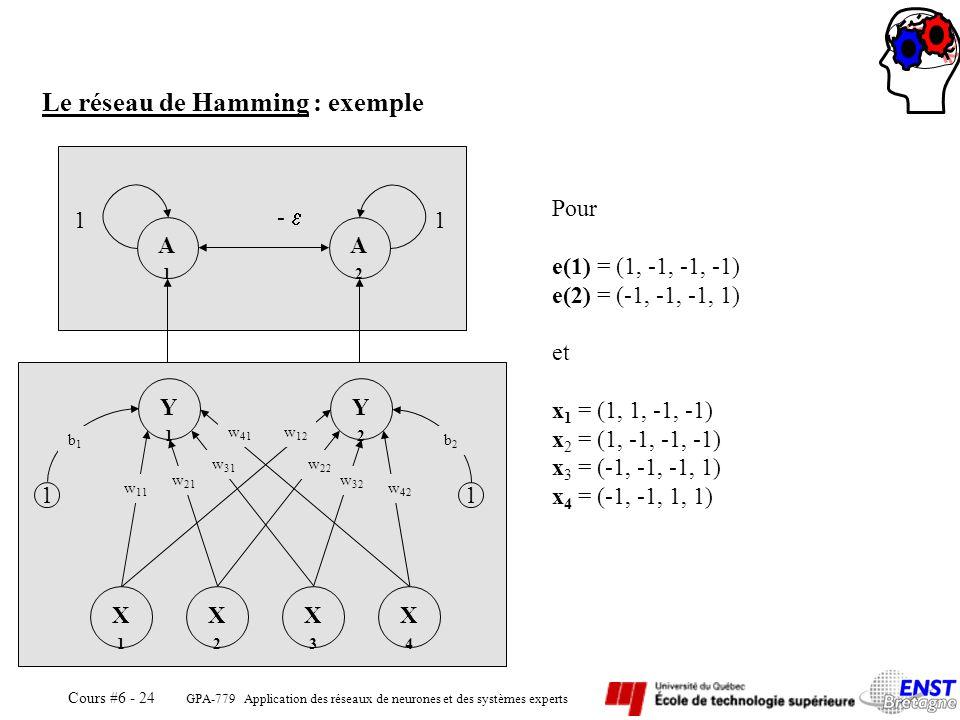 GPA-779 Application des réseaux de neurones et des systèmes experts Cours #6 - 24 A1A1 A2A2 11 Y1Y1 Y2Y2 X1X1 X3X3 X2X2 X4X4 1 b1b1 1 b2b2 w 11 w 21 w