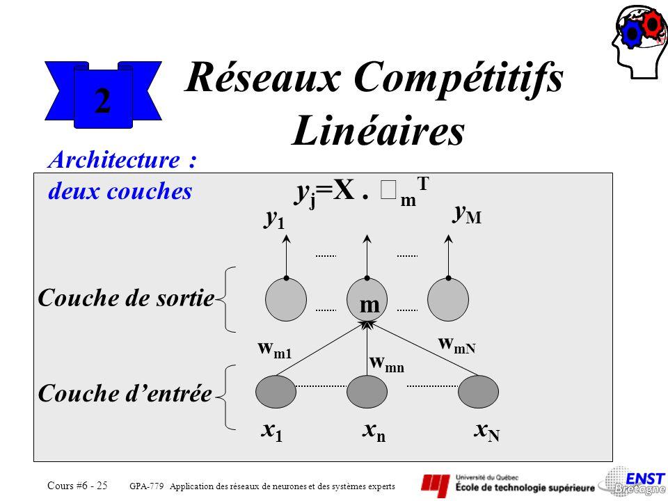 GPA-779 Application des réseaux de neurones et des systèmes experts Cours #6 - 25 2 Réseaux Compétitifs Linéaires m x1x1 xnxn xNxN w mn w mN w m1 Couc