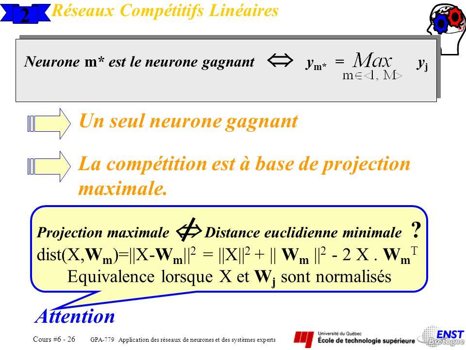 GPA-779 Application des réseaux de neurones et des systèmes experts Cours #6 - 26 2 Réseaux Compétitifs Linéaires Neurone m* est le neurone gagnant y