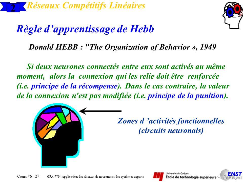 GPA-779 Application des réseaux de neurones et des systèmes experts Cours #6 - 27 2 Réseaux Compétitifs Linéaires Donald HEBB :
