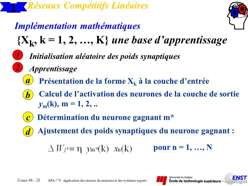 GPA-779 Application des réseaux de neurones et des systèmes experts Cours #6 - 28 2 Réseaux Compétitifs Linéaires Implémentation mathématiques {X k, k
