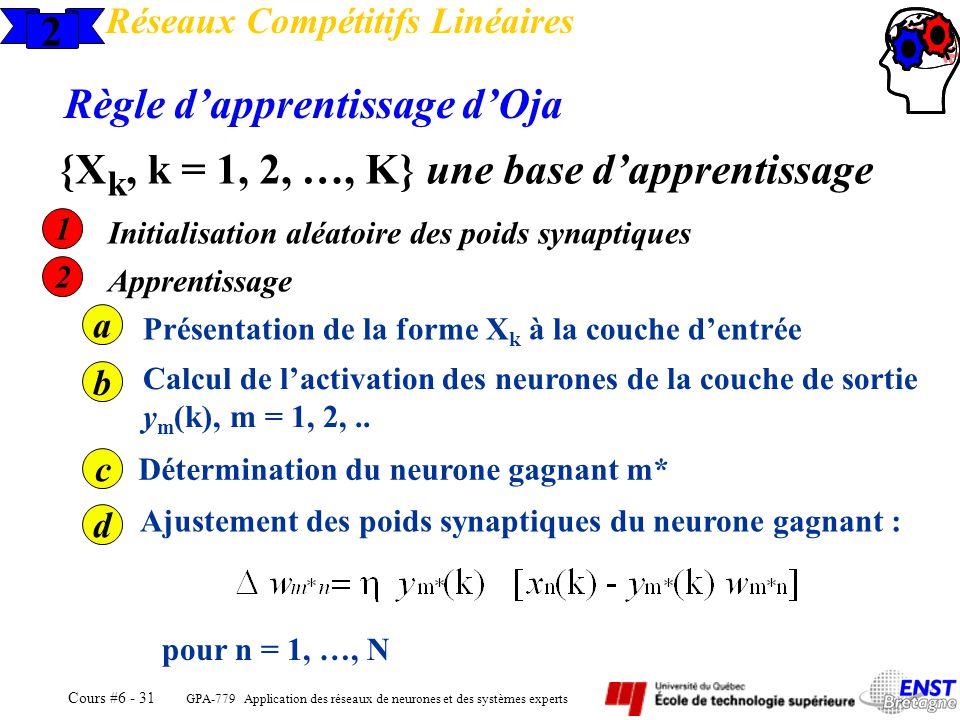 GPA-779 Application des réseaux de neurones et des systèmes experts Cours #6 - 31 2 Réseaux Compétitifs Linéaires Règle dapprentissage dOja {X k, k =