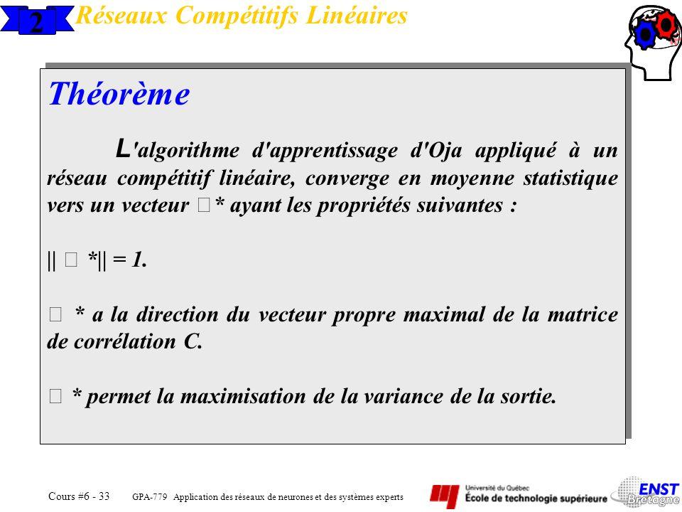 GPA-779 Application des réseaux de neurones et des systèmes experts Cours #6 - 33 2 Réseaux Compétitifs Linéaires Théorème L 'algorithme d'apprentissa