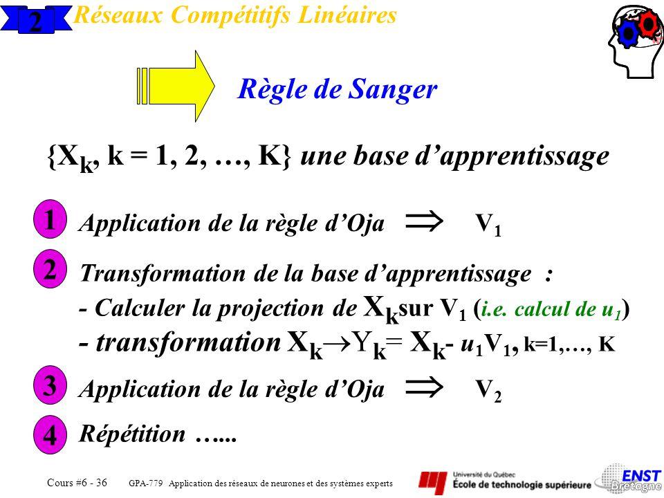 GPA-779 Application des réseaux de neurones et des systèmes experts Cours #6 - 36 2 Réseaux Compétitifs Linéaires Règle de Sanger 1 {X k, k = 1, 2, …,