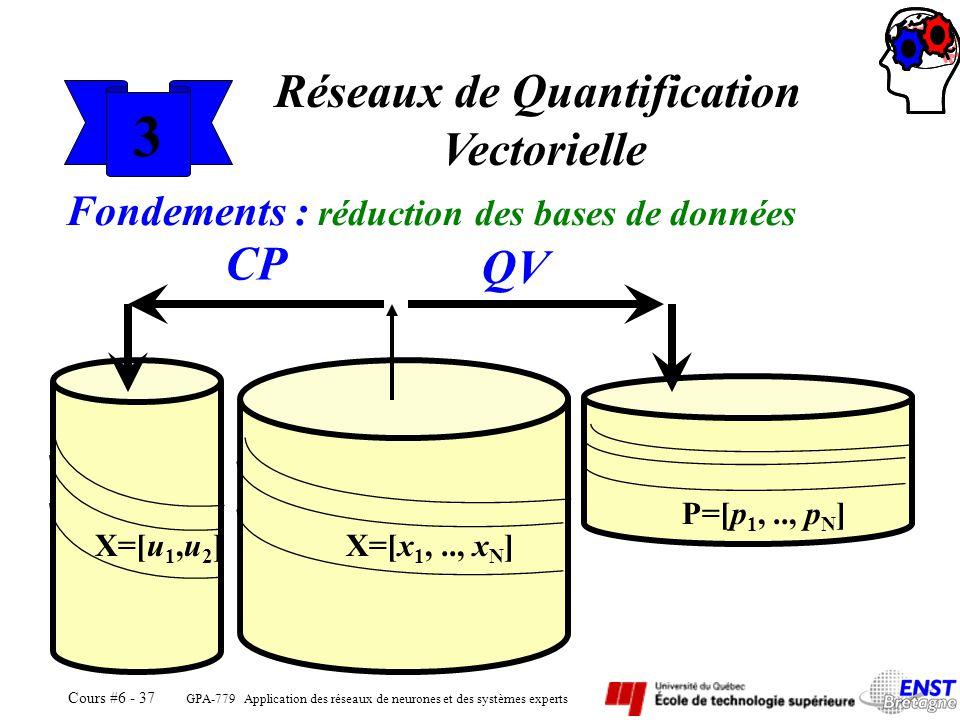 GPA-779 Application des réseaux de neurones et des systèmes experts Cours #6 - 37 3 Réseaux de Quantification Vectorielle Fondements : réduction des b