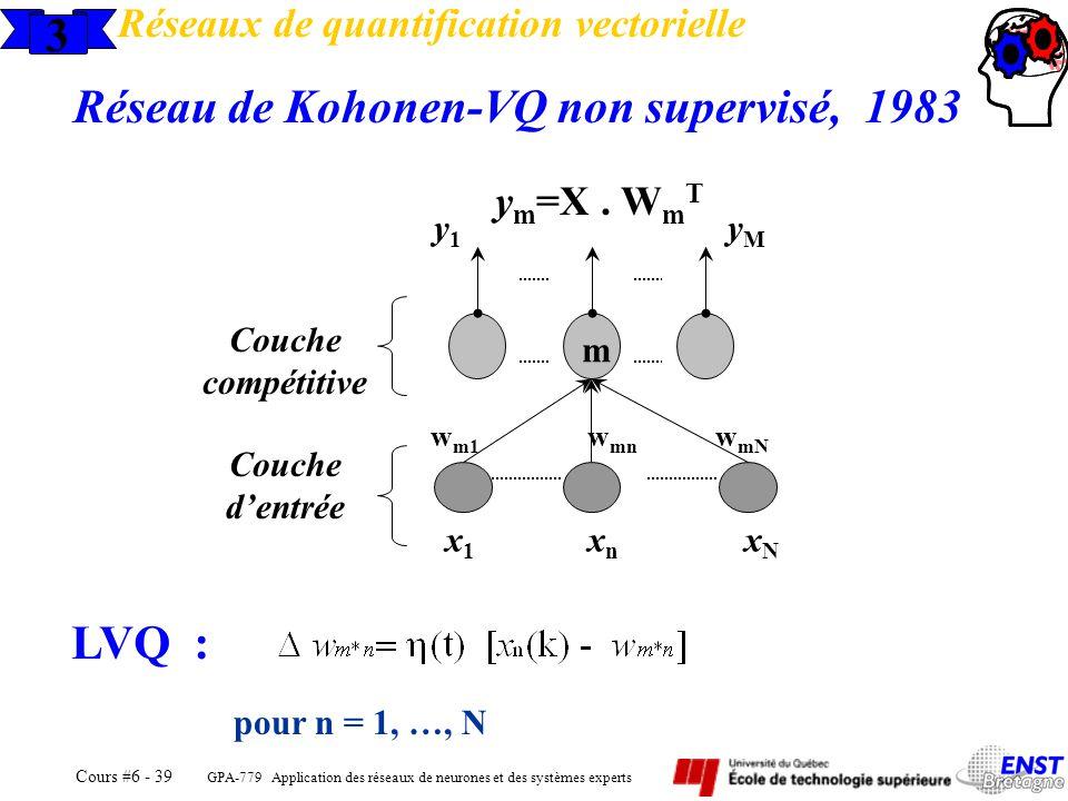 GPA-779 Application des réseaux de neurones et des systèmes experts Cours #6 - 39 3 Réseaux de quantification vectorielle Réseau de Kohonen-VQ non sup