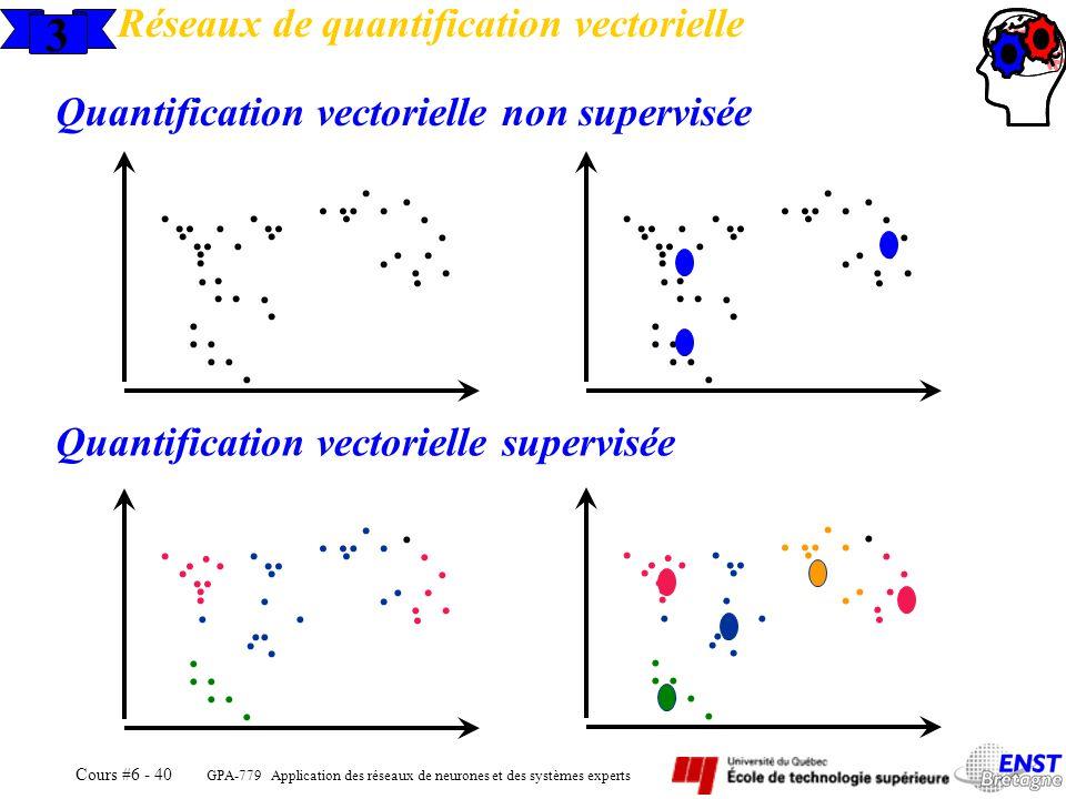 GPA-779 Application des réseaux de neurones et des systèmes experts Cours #6 - 40 3 Réseaux de quantification vectorielle Quantification vectorielle n