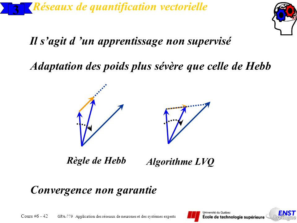 GPA-779 Application des réseaux de neurones et des systèmes experts Cours #6 - 42 3 Réseaux de quantification vectorielle Il sagit d un apprentissage