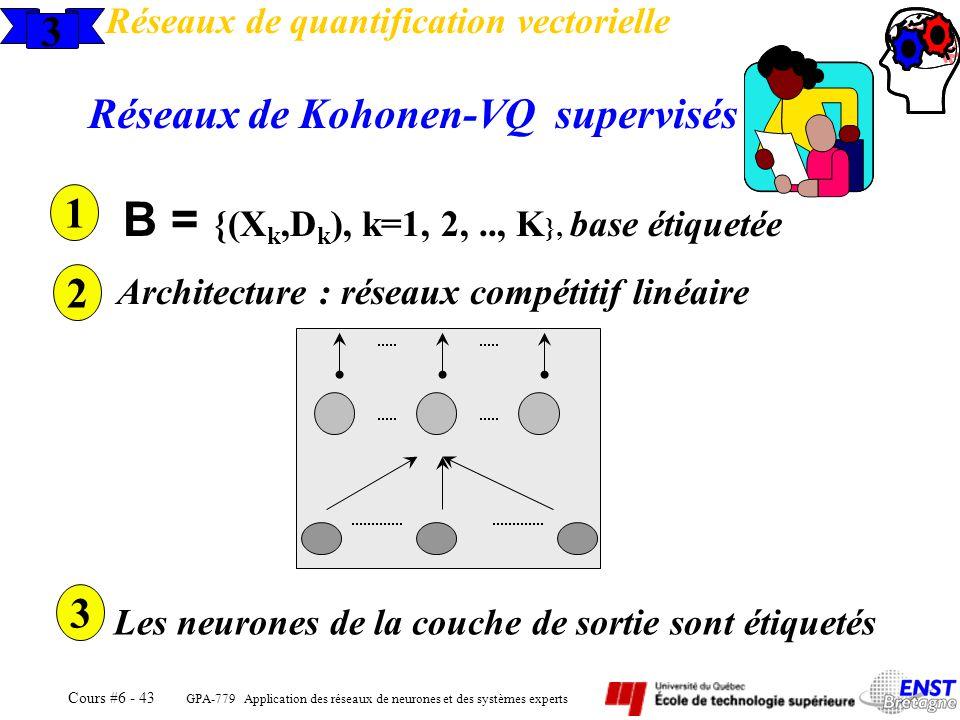 GPA-779 Application des réseaux de neurones et des systèmes experts Cours #6 - 43 3 Réseaux de quantification vectorielle Réseaux de Kohonen-VQ superv