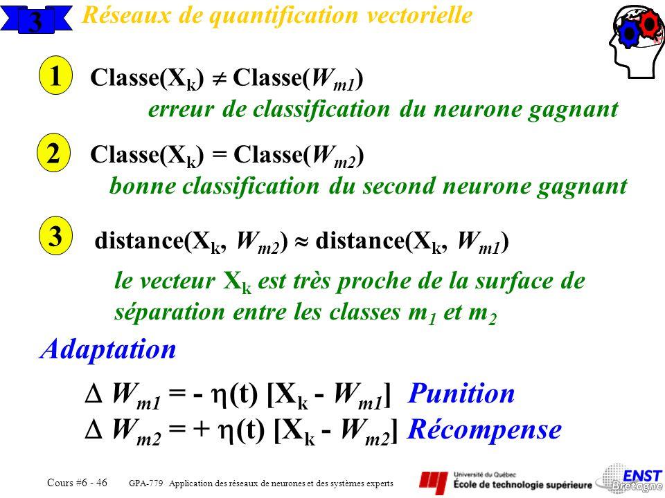 GPA-779 Application des réseaux de neurones et des systèmes experts Cours #6 - 46 3 Réseaux de quantification vectorielle Classe(X k ) Classe(W m1 ) e