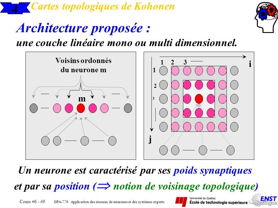 GPA-779 Application des réseaux de neurones et des systèmes experts Cours #6 - 49 4 Cartes topologiques de Kohonen Architecture proposée : une couche