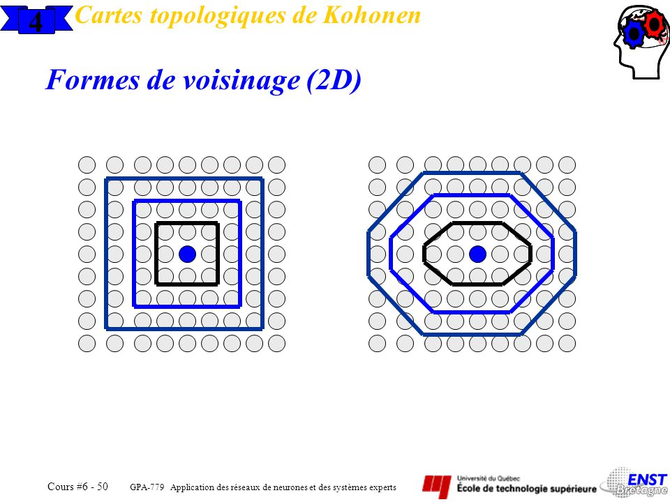 GPA-779 Application des réseaux de neurones et des systèmes experts Cours #6 - 50 4 Cartes topologiques de Kohonen Formes de voisinage (2D)