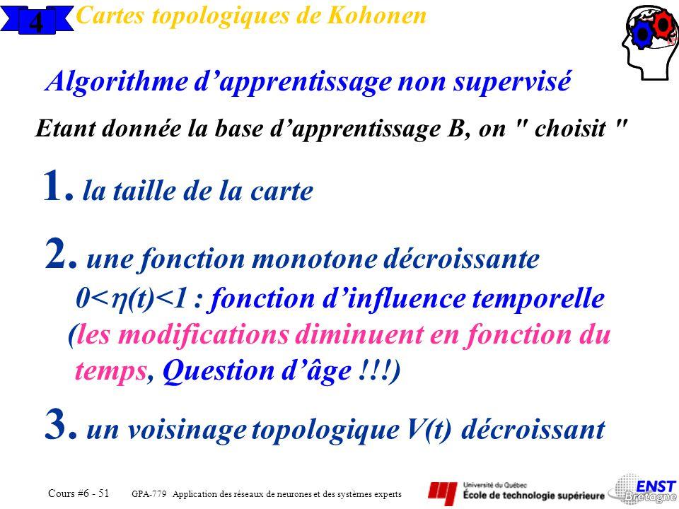 GPA-779 Application des réseaux de neurones et des systèmes experts Cours #6 - 51 4 Cartes topologiques de Kohonen Algorithme dapprentissage non super